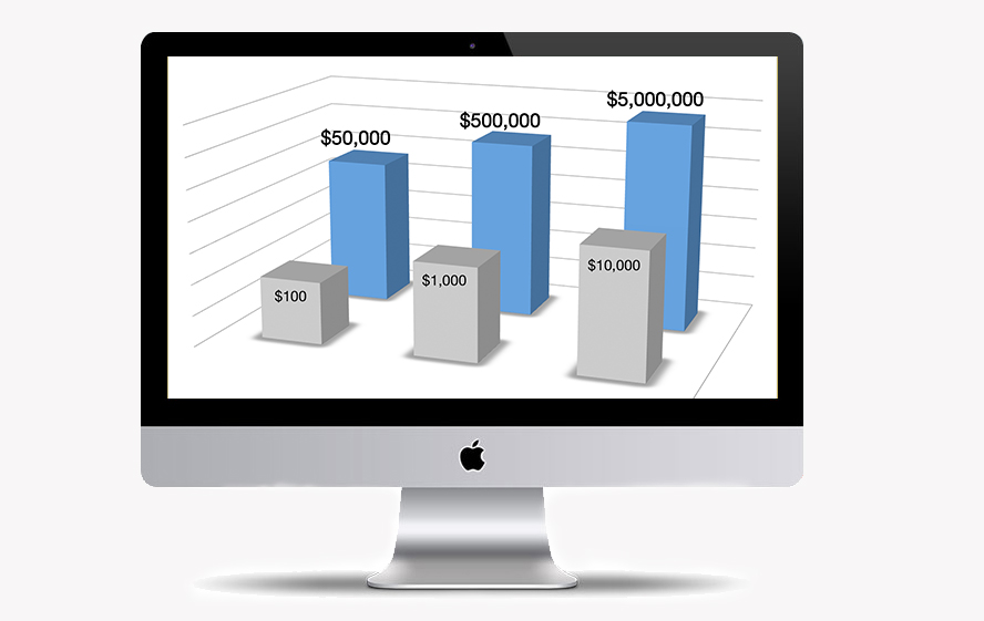 Are stock options worth anything